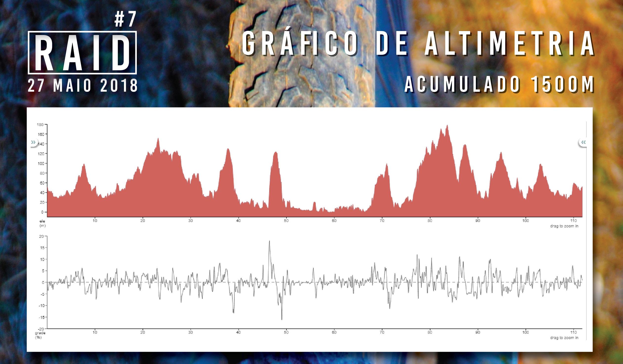 GraficoAltrimetria-06.jpg